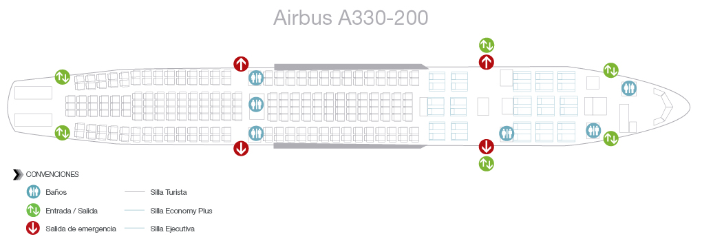 Seatmap of Avianca Airbus A330-200